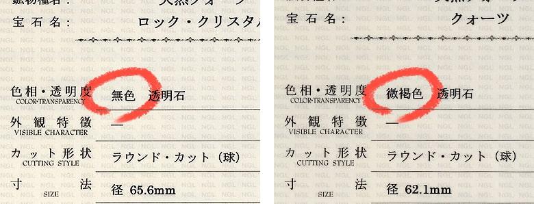 宝石鑑別書の色相・透明度の違い